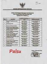 Hati-hati Penipuan ! SK CPNS Palsu Beredar di Masyarakat