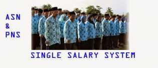 Single Salary, Ribuan PTT Pemprov Riau Terancam Dirumahkan