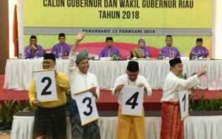 Paslon Pilgub Riau Terancam Diskualifikasi Jika Terima Sumbangan Dana Kampanye dari Sumber yang Tak