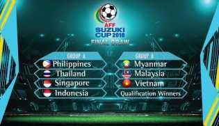 Merah Putih Tak Gentar Lawan Thailand di Piala AFF CUP 2016
